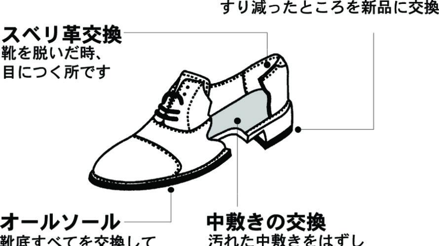 靴修理メンズ価格表