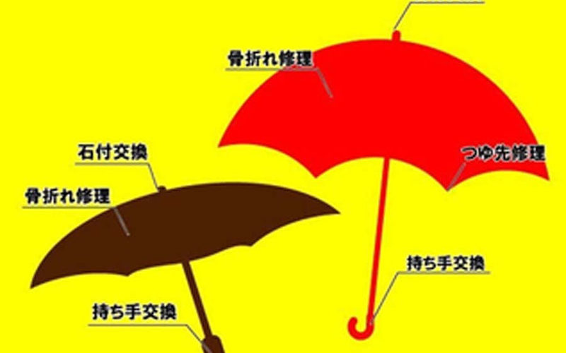 姫路で傘の修理ならプラスワンイオンタウン姫路店まで!骨折れ、持ち手交換、露先はずれ、石突き取り付けなど、その他の箇所についてもご相談くださいませ。兵庫県 姫路 御着 播磨 飾磨 英賀保 広畑 たつの 高砂 太子 亀山 網干