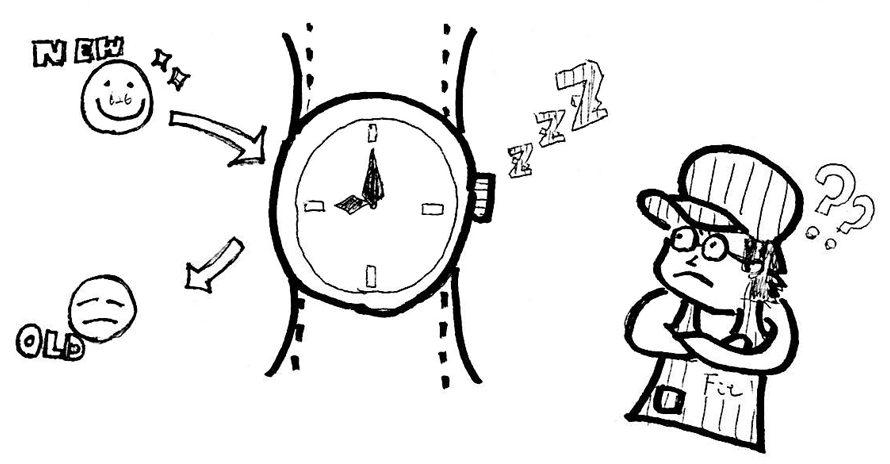 早めの腕時計の電池交換のススメ
